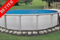 "Aegean 33' Round 52"" Steel Above Ground Swimming Pool with 8"" Toprail"