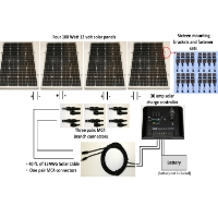 Brand New 400W Solar Panel Complete Kit