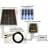 Brand New 100W Solar Panel Complete Kit