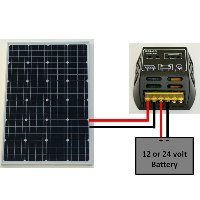 Brand New 12V 100W Solar Panel and Charge Controller